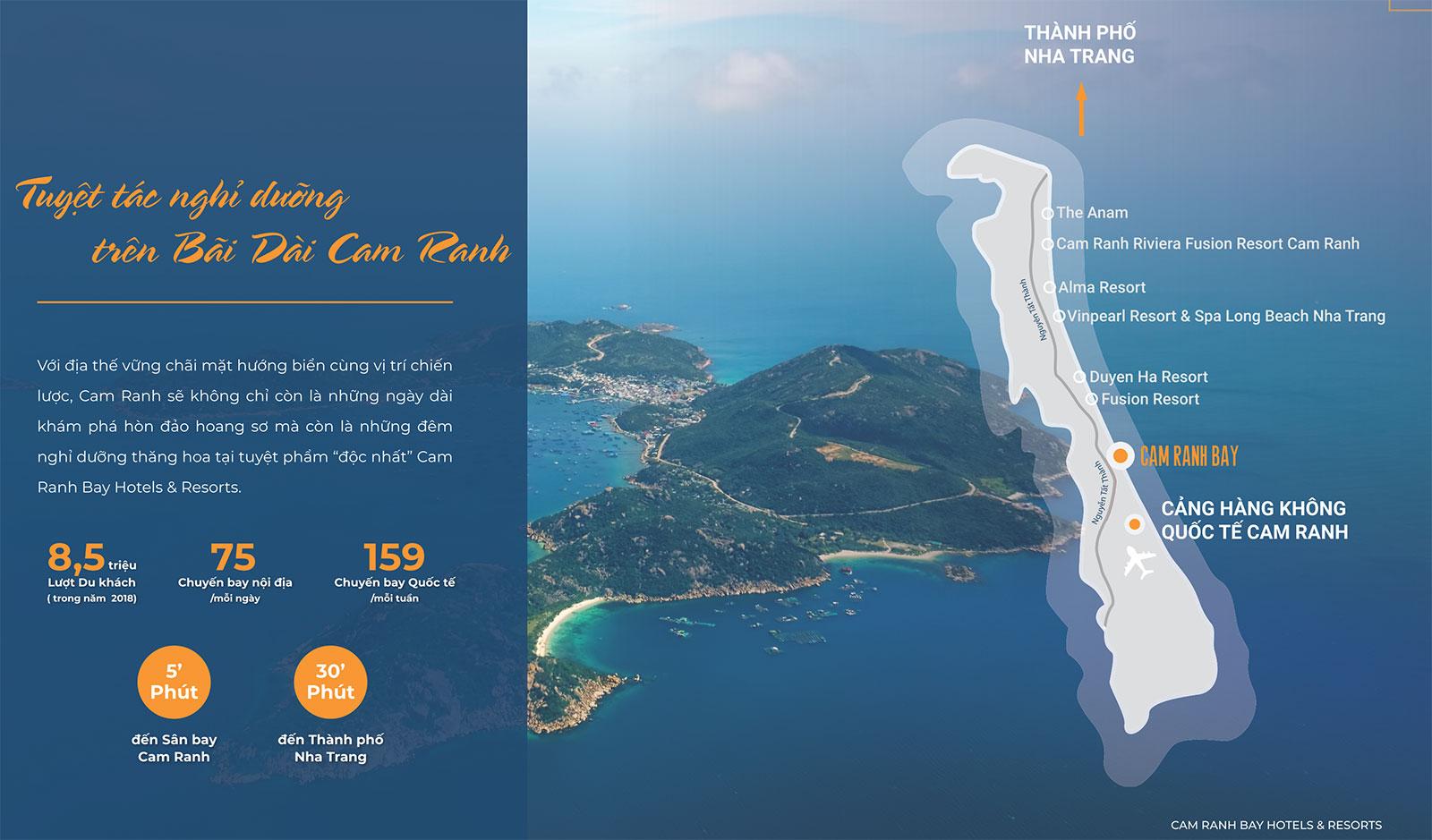Đánh giá vị trí Cam Ranh Bay Santorini